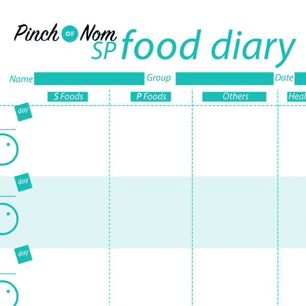 sp-food-diary-thump-600x600