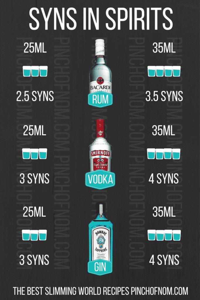 captain blood rum